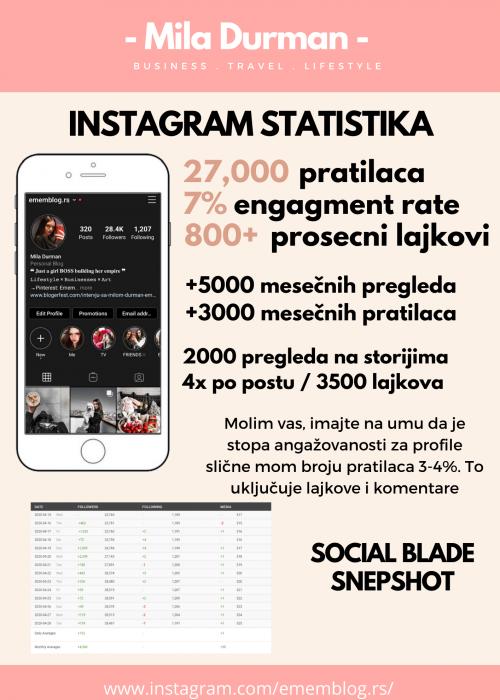 Pastel-Hipster-Blogger-General-Media-Kit
